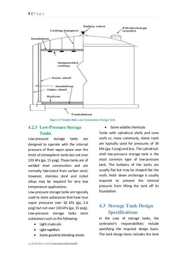 Tank design - word