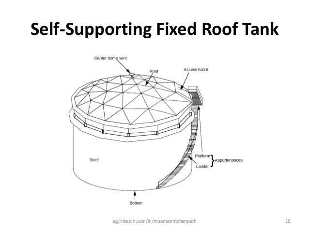 Conical Roof Tank Amp Supported Cone Roof Eg Linkedin Com In