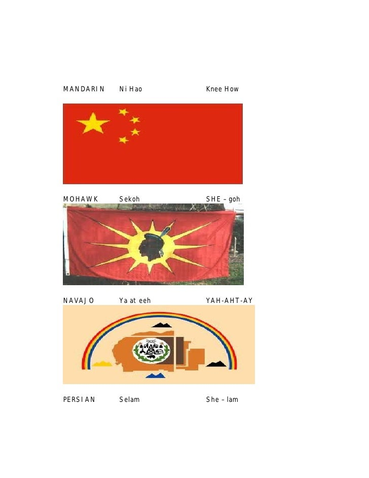 Different Ways To Say Good Morning In Chinese : Quot tank says hello in different languages