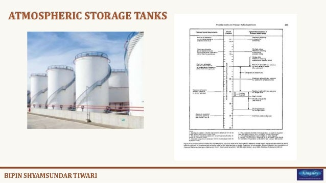 Storage Tank Safety