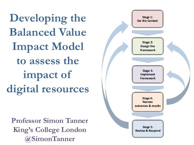 Professor Simon Tanner King's College London @SimonTanner Developing the Balanced Value Impact Model to assess the impact ...