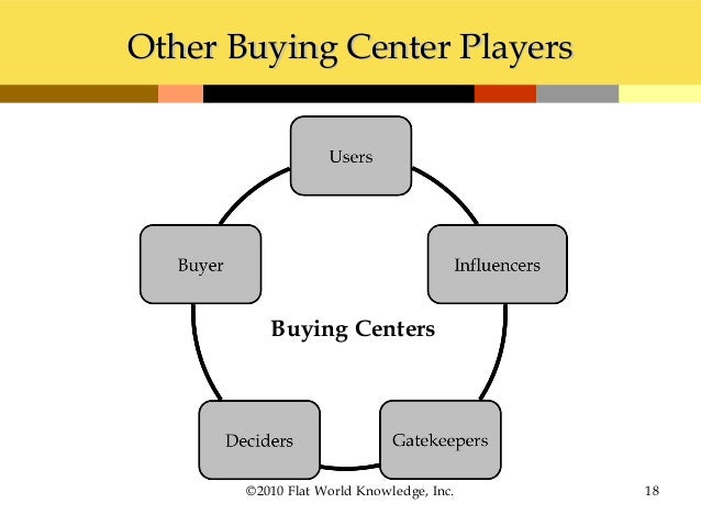7 Different Members of the Buying Centre of an Organisation