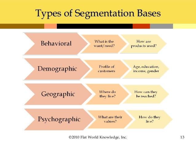 Business model canvas: Customer Segments