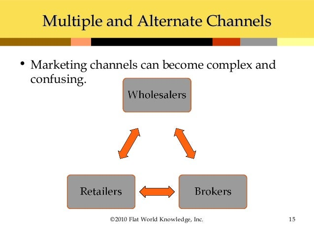 Direct vs. indirect distribution channels