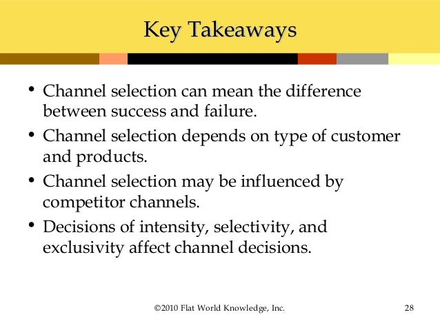 explain the differences between intensive selective and exclusive market exposure and how they affec Using marketing channels to create value for explain why marketing channel decisions can result in the success or failure of products 2 they want it, they.