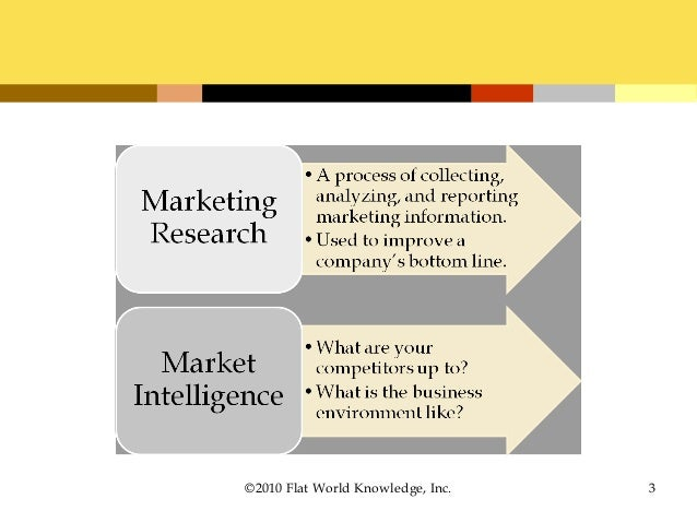 Three Examples of Marketing Intelligence