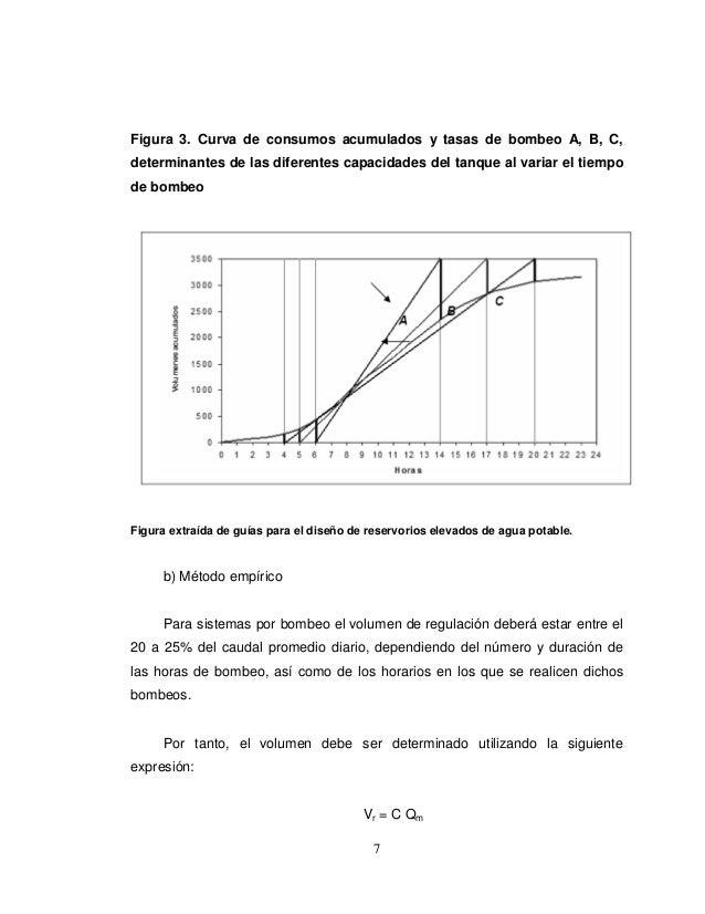 Soleras de hormigon armado good armado de solera mal for Precio metro cubico hormigon 2017