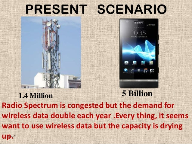 PRESENT SCENARIO  5 Billion Radio Spectrum is congested but the demand for wireless data double each year .Every thing, it...