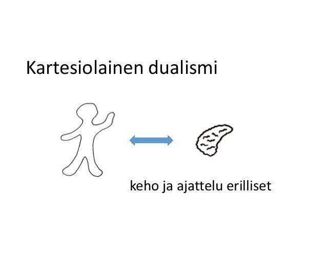 Kartesiolainen Dualismi