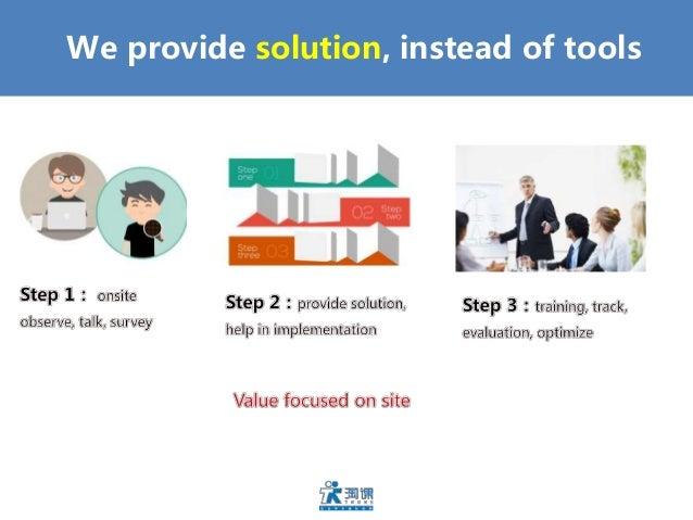 Introduction Of Training Bao Saas Training Management