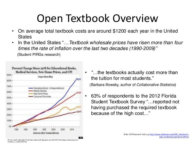 """• On average total textbook costs are around $1200 each year in the United States • In the United States """"…Textbook wholes..."""