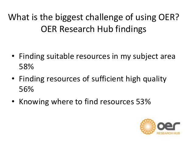 What is the biggest challenge of using OER? OER Research Hub findings • Finding suitable resources in my subject area 58% ...