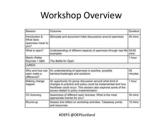 Workshop Overview #OEPS @OEPScotland