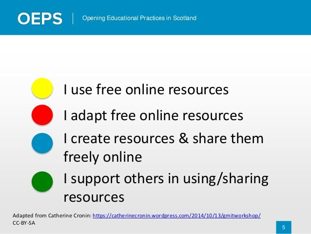 5 Opening Educational Practices in Scotland I use free online resources I adapt free online resources I create resources &...