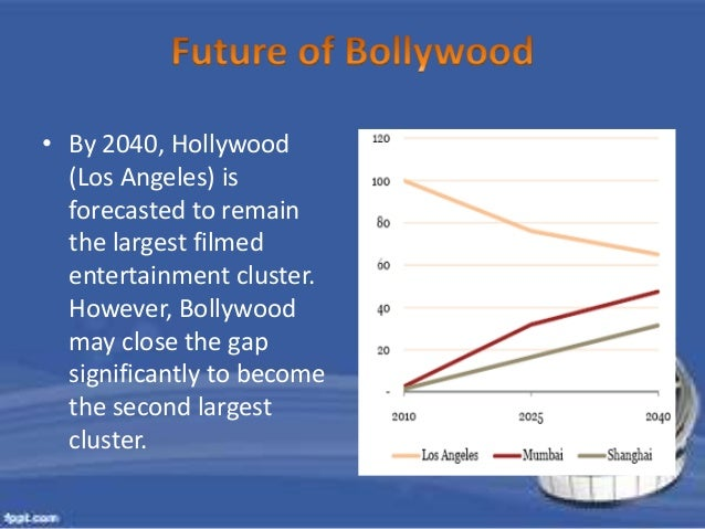 • By 2040, Hollywood  (Los Angeles) is  forecasted to remain  the largest filmed  entertainment cluster.  However, Bollywo...