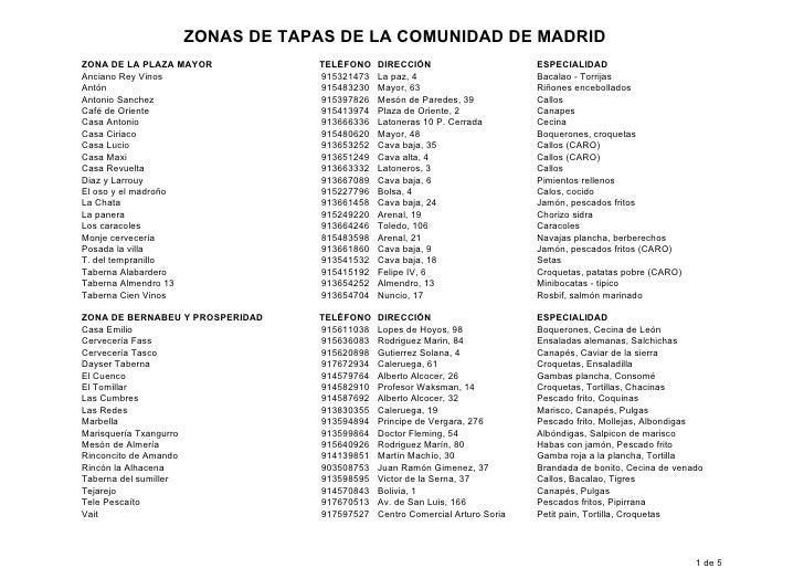 ZONAS DE TAPAS DE LA COMUNIDAD DE MADRID ZONA DE LA PLAZA MAYOR           TELÉFONO    DIRECCIÓN                       ESPE...