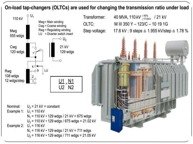 tap changer 13 638?cb=1426333241 tap changer