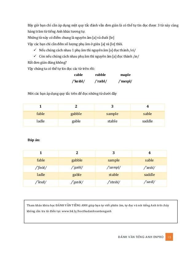 ĐÁNH VẦN TIẾNG ANH ENPRO 15 Bây giờ bạn chỉ cần áp dụng một quy tắc đánh vần đơn giản là có thể tự tin đọc được 3 từ này c...