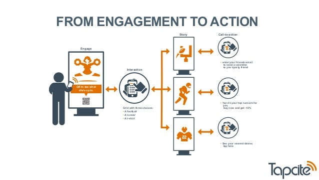 FROM ENGAGEMENT TO ACTION  Engage  QR to see what  she's up to.  Call-to-action  • enter your friends email  to send a val...