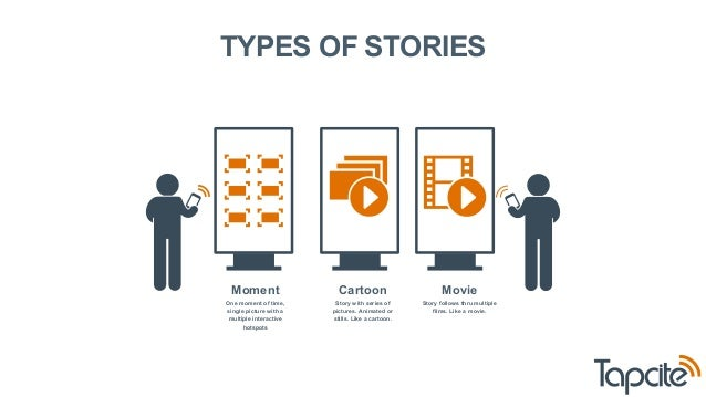 TYPES OF STORIES  Moment  One moment of time,  single picture with a  multiple interactive  hotspots  Cartoon  Story with ...