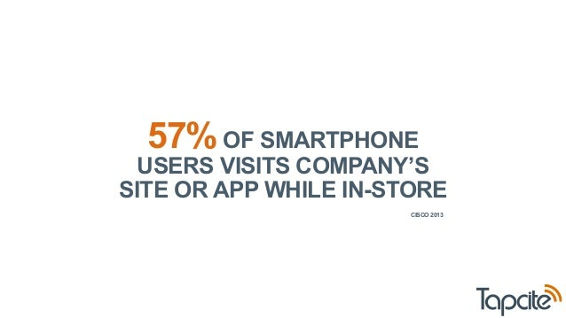 57% OF SMARTPHONE  USERS VISITS COMPANY'S  SITE OR APP WHILE IN-STORE  CISCO 2013