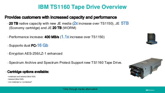 IBM Tape the future of tape