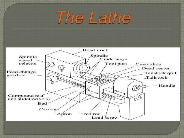 Taper turning method for engine lathe