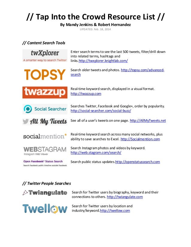 // Tap Into the Crowd Resource List // By Mandy Jenkins & Robert Hernandez UPDATED: Feb. 18, 2014  // Content Search Tools...