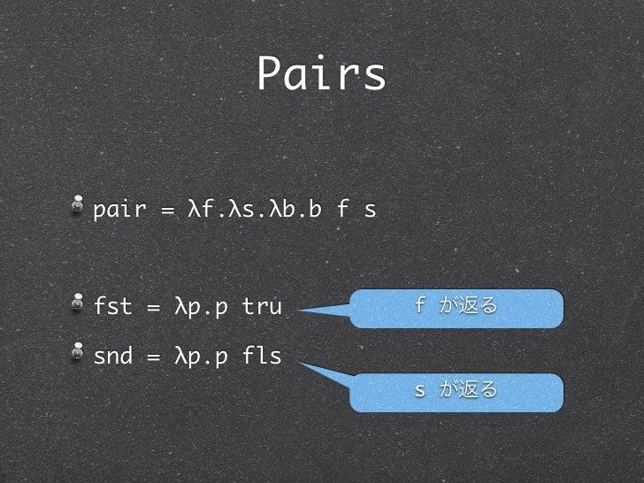 Pairspair = λf.λs.λb.b f sfst = λp.p tru          f が返るsnd = λp.p fls                        s が返る
