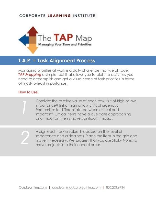 CorpLearning.com | corplearning@corplearning.com | 800.203.6734 T.A.P. = Task Alignment Process Managing priorities at wor...