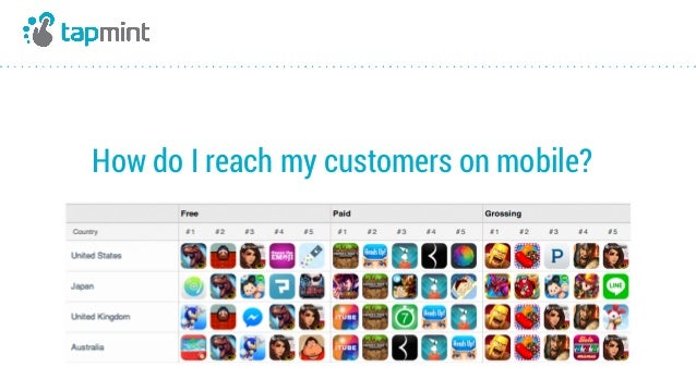 How do I reach my customers on mobile?