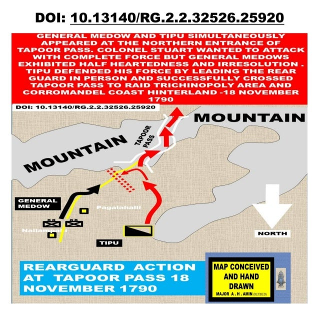 REARGUARD ACTION AT TAPOOR PASS 18 NOVEMBER 1790  July 1999  DOI:  10.13140/RG.2.2.32526.25920  Project:  Indo Pak Hi...