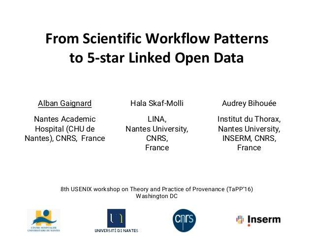 From Scientific Workflow Patterns to 5-star Linked Open Data Alban Gaignard Hala Skaf-Molli Audrey Bihouée Nantes Academic...