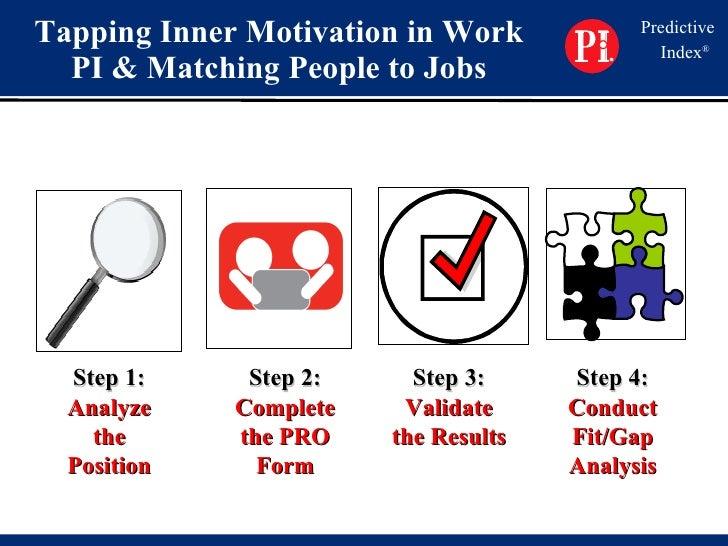 Sample Job Analysis