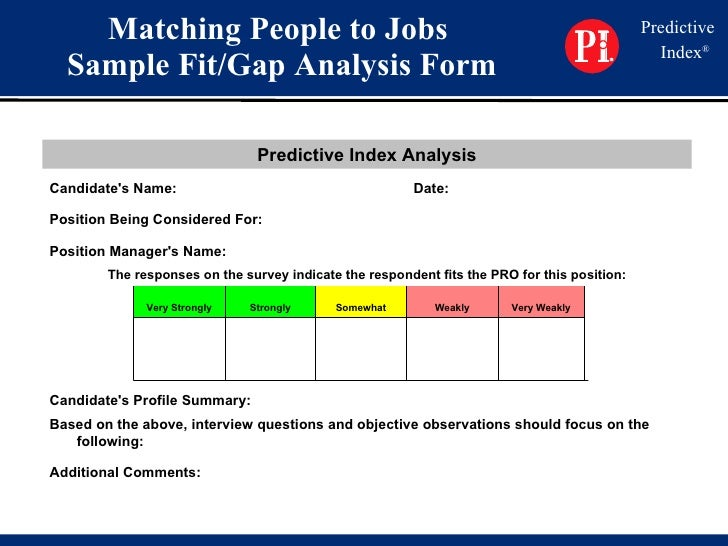 Predictive Index Survey: Everything You Need to Know
