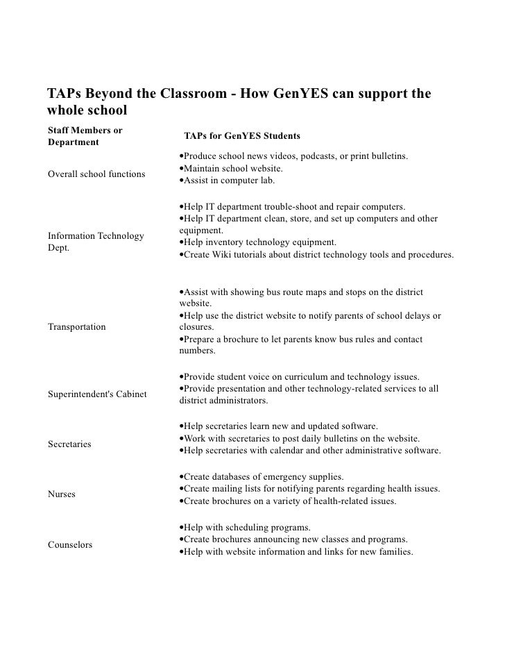 TAPs Beyond the Classroom - How GenYES can support the whole school Staff Members or                             TAPs for ...