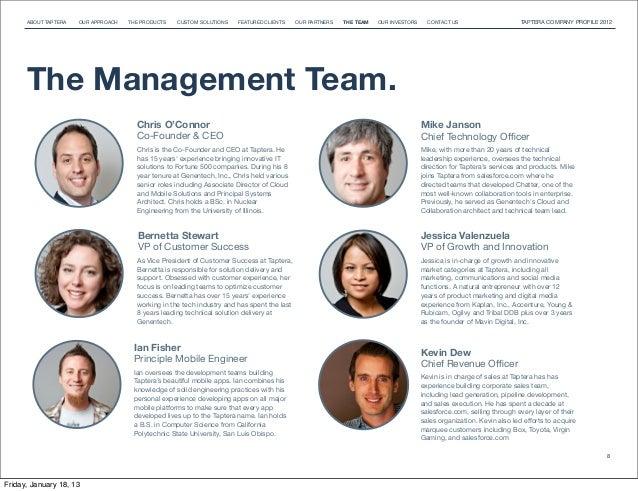 meet our team profiles