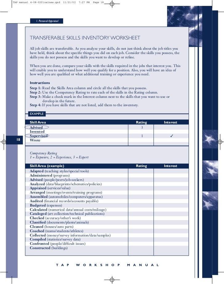 tap workshop participant manual. Black Bedroom Furniture Sets. Home Design Ideas