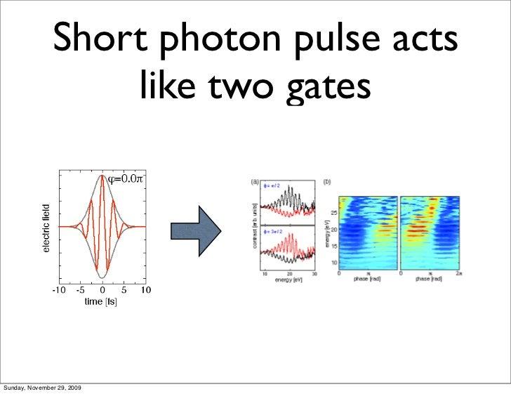 Time quantum physics worksheets