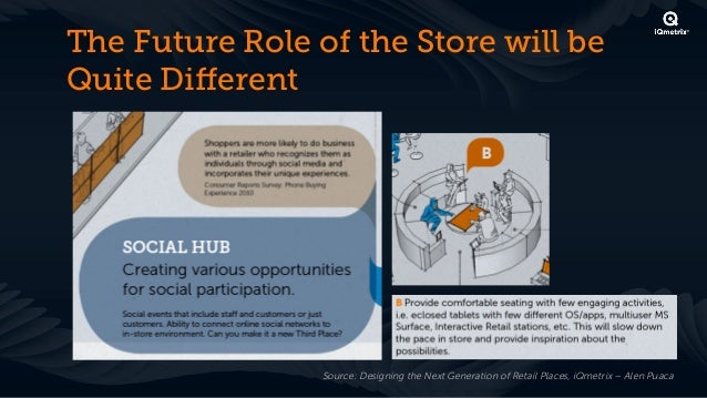 The Future Role of the Store will beQuite Different                             Source: Designing the Next                 ...