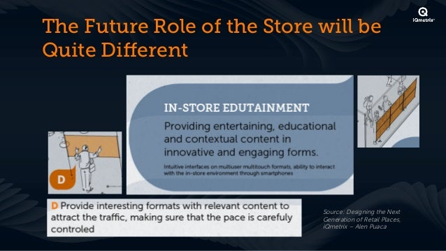 The Changing Role of In-Store              Source: Deloitte's Store 3.0 study