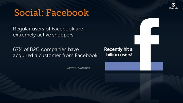 Social: Twitter40%                           7,854 accounts are                               created every dayOf Twitter ...