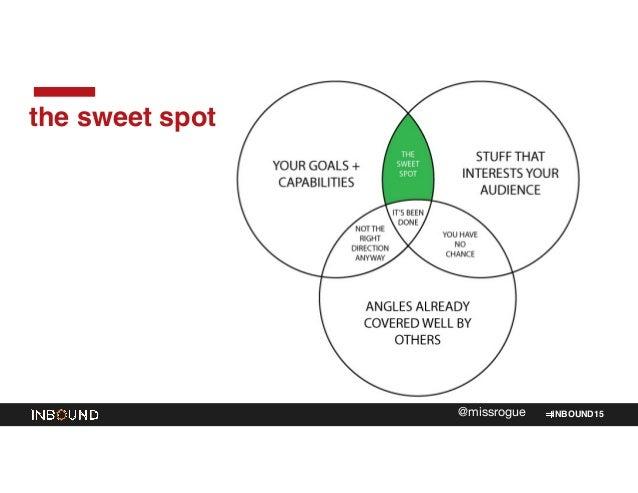 INBOUND15@missrogue the sweet spot