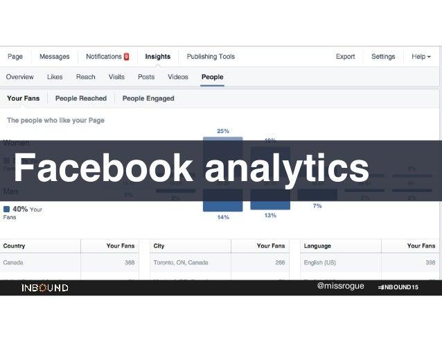 INBOUND15@missrogue Facebook analytics