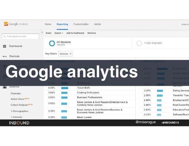 INBOUND15@missrogue Google analytics