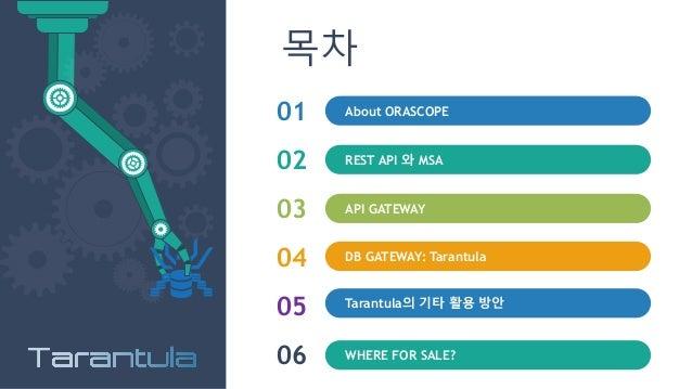 [Pgday.Seoul 2019] Advanced FDW Slide 2