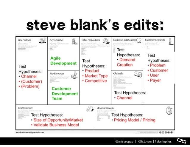l@missrogue | @tctotem | #startuplies steve blank's edits: