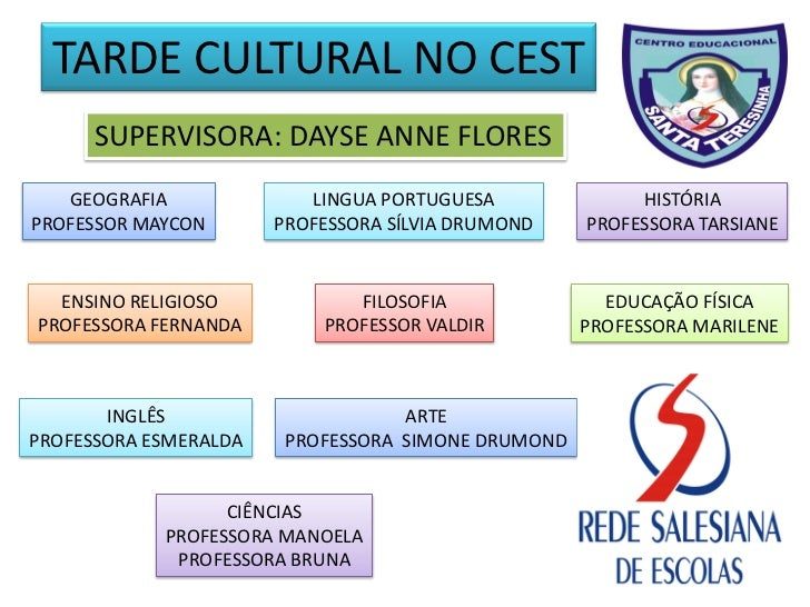 TARDE CULTURAL NO CEST      SUPERVISORA: DAYSE ANNE FLORES   GEOGRAFIA              LINGUA PORTUGUESA              HISTÓRI...
