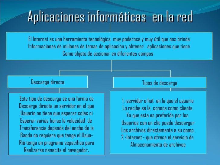 Aplicaciones informáticas en la red    El Internet es una herramienta tecnológica muy poderosa y muy útil que nos brinda  ...