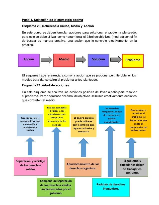 Metodolog a del marco l gico basura en atizap n for Objetivo de bano de basura